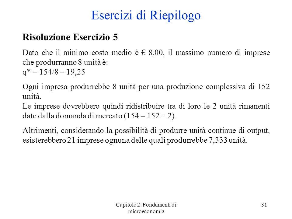 Capitolo 2: Fondamenti di microeconomia 31 Risoluzione Esercizio 5 Dato che il minimo costo medio è 8,00, il massimo numero di imprese che produrranno