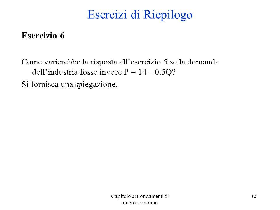 Capitolo 2: Fondamenti di microeconomia 32 Esercizio 6 Come varierebbe la risposta allesercizio 5 se la domanda dellindustria fosse invece P = 14 – 0.