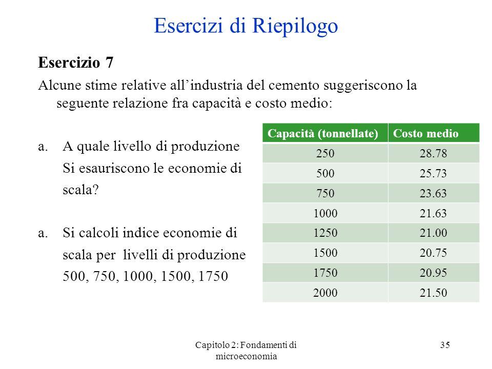 Capitolo 2: Fondamenti di microeconomia 35 Esercizio 7 Alcune stime relative allindustria del cemento suggeriscono la seguente relazione fra capacità