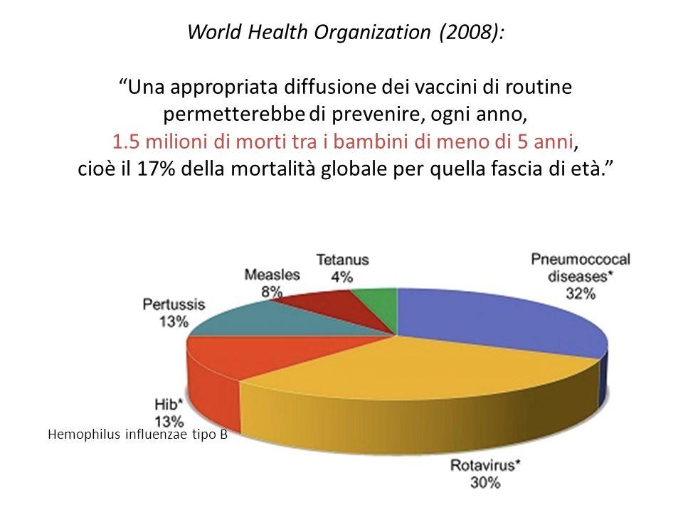 Legame con le vaccinazioni Nel 1976, dopo lepidemia influenzale (e la contemporanea campagna di vaccinazione antinfluenzale) furono riportati 300 casi di GBS.