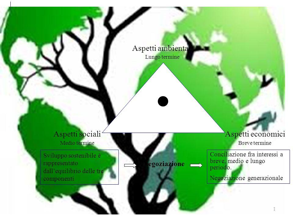 Sviluppo sostenibile 1 Sviluppo sostenibile è rappresentato dallequilibrio delle tre componenti Aspetti economici Breve termine Aspetti sociali Medio termine Aspetti ambientali Lungo termine Negoziazione Conciliazione fra interessi a breve, medio e lungo periodo.