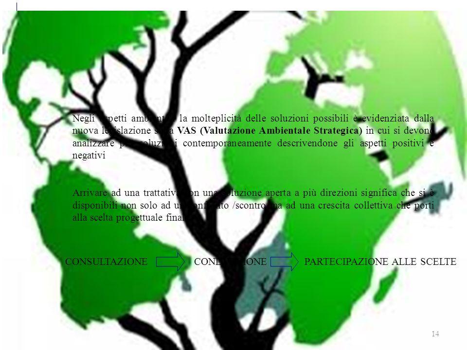 Sviluppo sostenibile 14 Negli aspetti ambientali la molteplicità delle soluzioni possibili è evidenziata dalla nuova legislazione sulla VAS (Valutazione Ambientale Strategica) in cui si devono analizzare più soluzioni contemporaneamente descrivendone gli aspetti positivi e negativi Arrivare ad una trattativa con una soluzione aperta a più direzioni significa che si è disponibili non solo ad un confronto /scontro ma ad una crescita collettiva che porti alla scelta progettuale finale CONSULTAZIONEPARTECIPAZIONE ALLE SCELTECONDIVISIONE