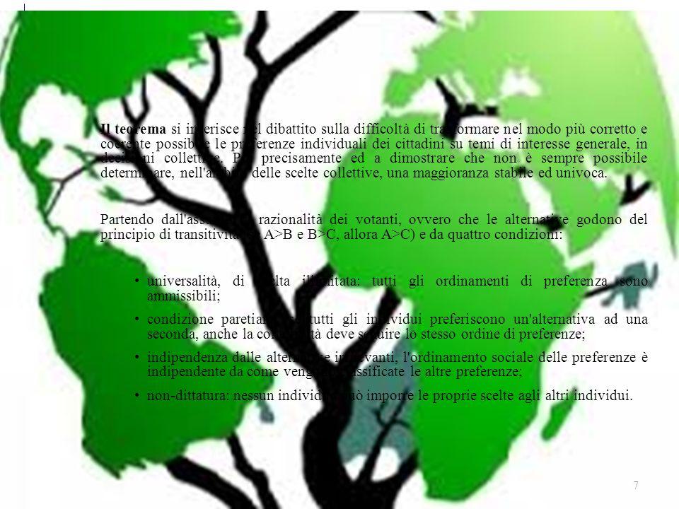 Sviluppo sostenibile 7 Il teorema si inserisce nel dibattito sulla difficoltà di trasformare nel modo più corretto e coerente possibile le preferenze individuali dei cittadini su temi di interesse generale, in decisioni collettive.