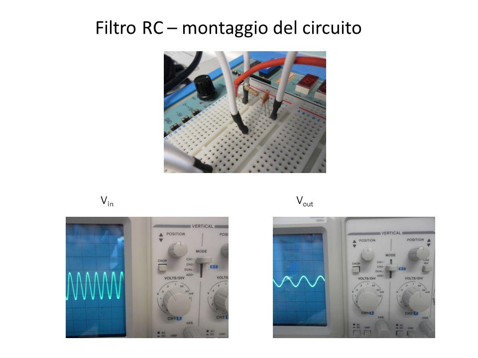 Filtro RC – montaggio del circuito V in V out