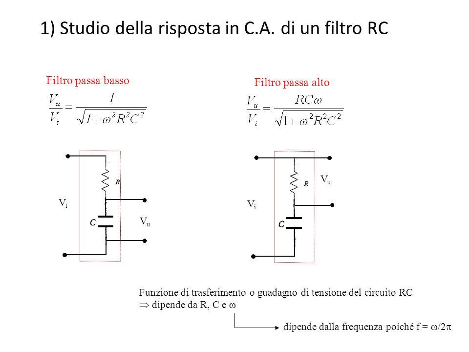 VuVu ViVi Funzione di trasferimento o guadagno di tensione del circuito RC dipende da R, C e dipende dalla frequenza poiché f = /2 VuVu ViVi Filtro pa