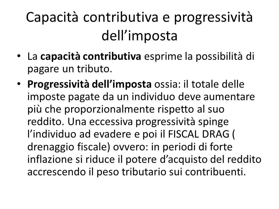 Capacità contributiva e progressività dellimposta La capacità contributiva esprime la possibilità di pagare un tributo. Progressività dellimposta ossi
