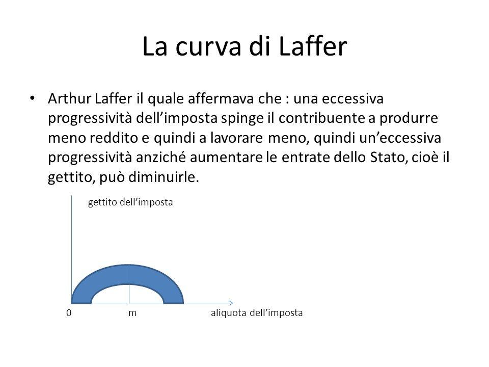 La curva di Laffer Arthur Laffer il quale affermava che : una eccessiva progressività dellimposta spinge il contribuente a produrre meno reddito e qui