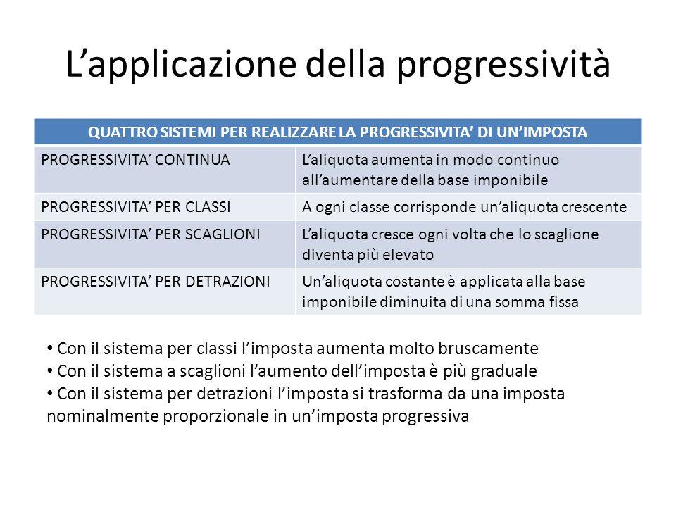 Lapplicazione della progressività QUATTRO SISTEMI PER REALIZZARE LA PROGRESSIVITA DI UNIMPOSTA PROGRESSIVITA CONTINUALaliquota aumenta in modo continu