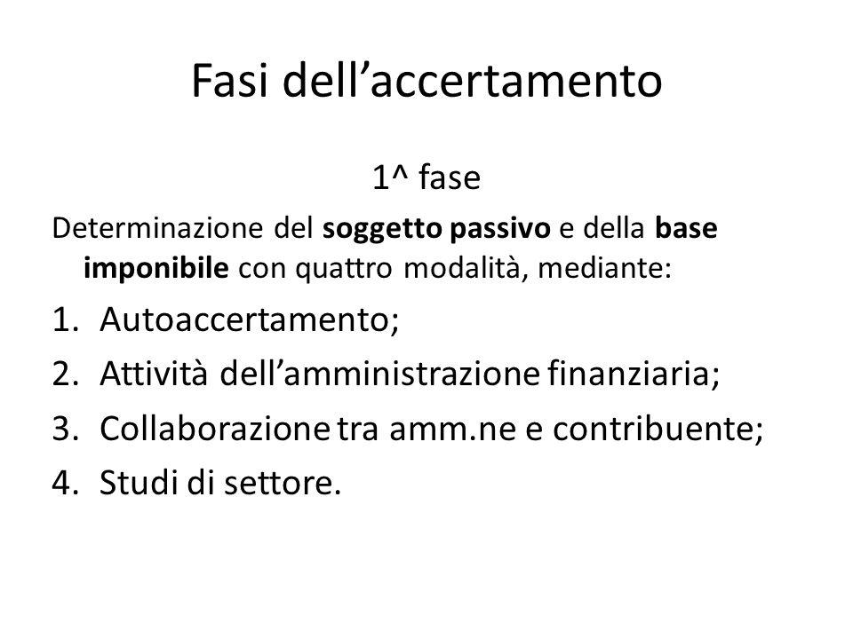 Fasi dellaccertamento 1^ fase Determinazione del soggetto passivo e della base imponibile con quattro modalità, mediante: 1.Autoaccertamento; 2.Attivi