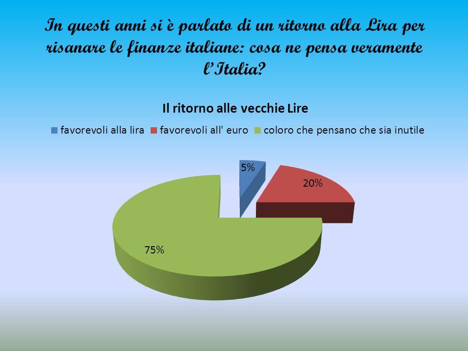 In questi anni si è parlato di un ritorno alla Lira per risanare le finanze italiane: cosa ne pensa veramente lItalia?