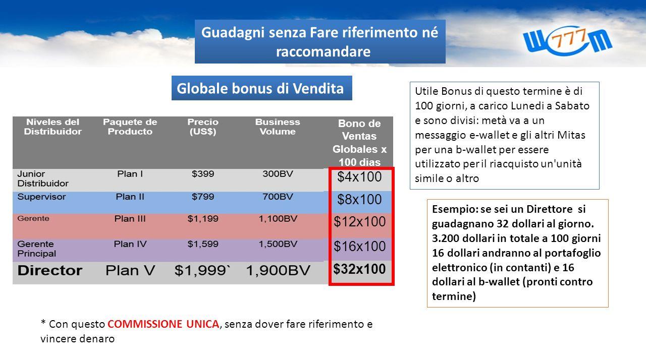 Niveles del Distribuidor Paquete de Producto Precio (US$) Business Volume Puntos de Ganancia Bono de Ventas Globales x 100 dias Junior Distribuidor Pl