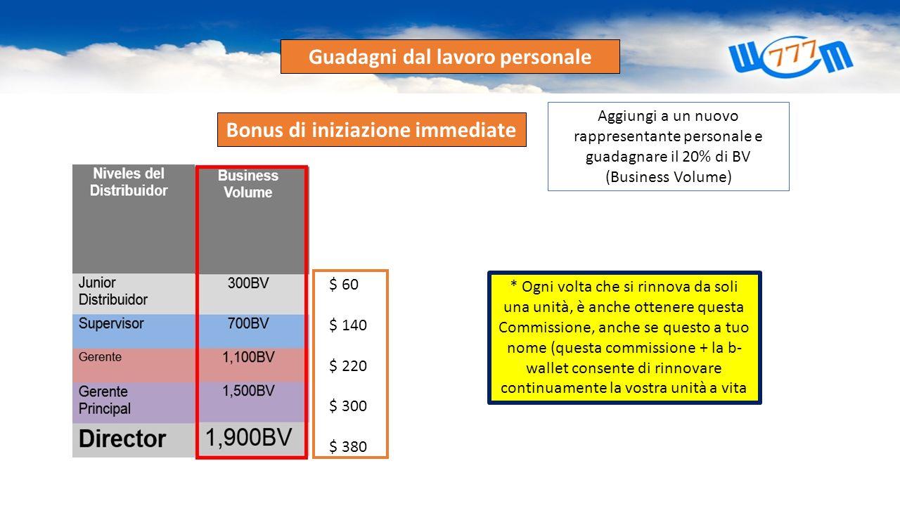 Aggiungi a un nuovo rappresentante personale e guadagnare il 20% di BV (Business Volume) Ganancias por Trabajo Personal Bonus di iniziazione immediate