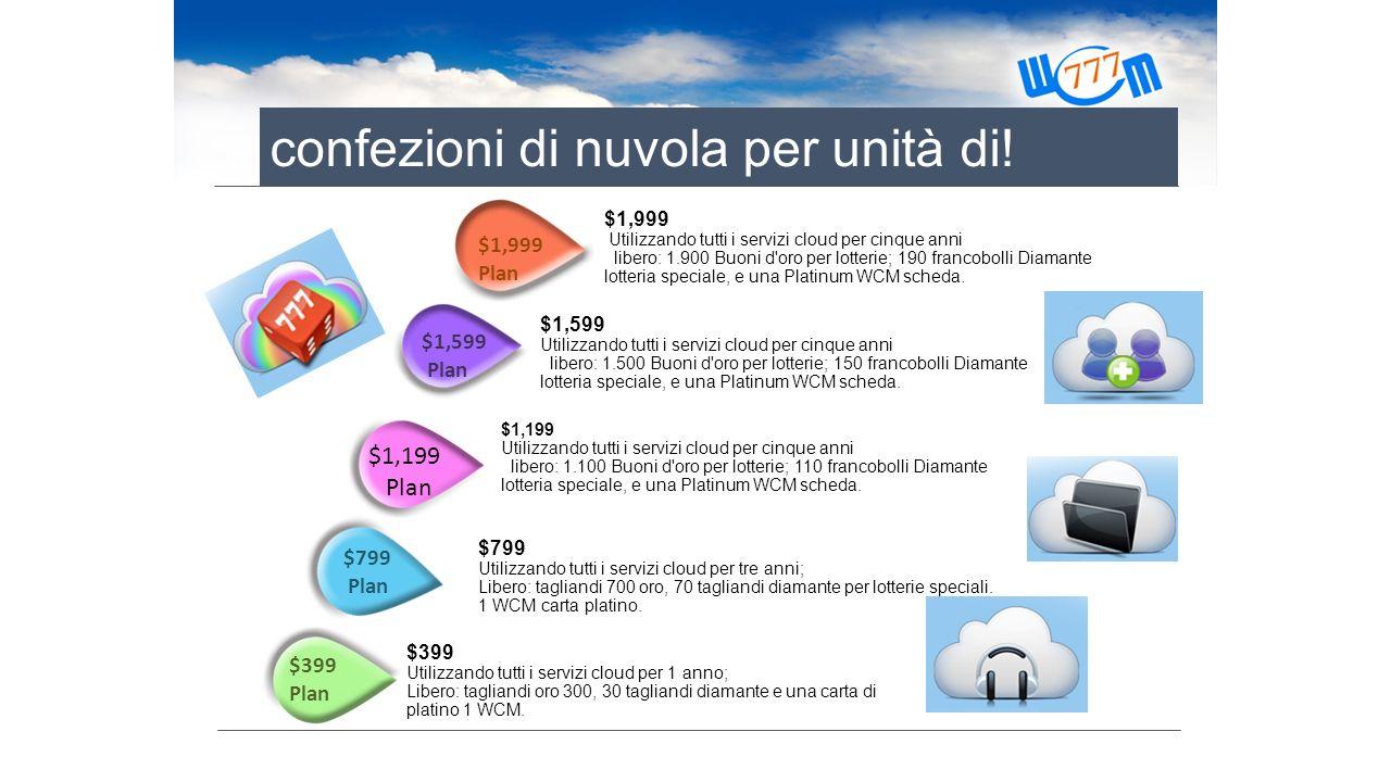 confezioni di nuvola per unità di! $399 Plan $799 Plan $1,999 Plan $1,599 Plan $1,999 Utilizzando tutti i servizi cloud per cinque anni libero: 1.900