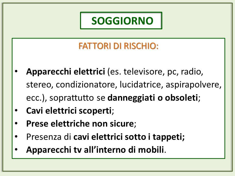 FATTORI DI RISCHIO: Apparecchi elettrici (es. televisore, pc, radio, stereo, condizionatore, lucidatrice, aspirapolvere, ecc.), soprattutto se dannegg