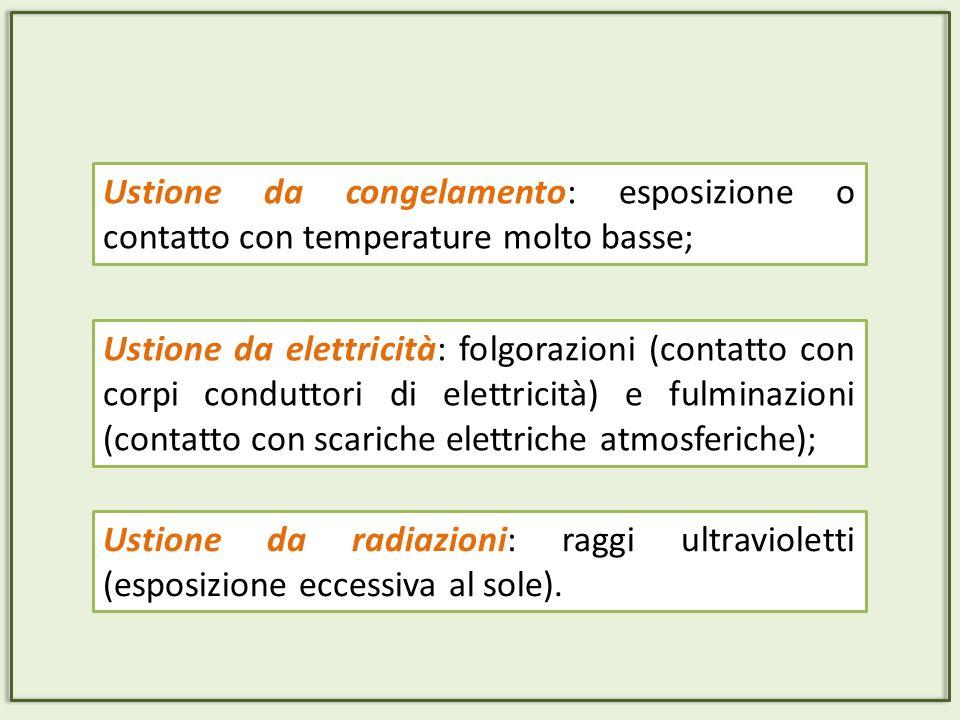 Ustione da congelamento: esposizione o contatto con temperature molto basse; Ustione da elettricità: folgorazioni (contatto con corpi conduttori di el