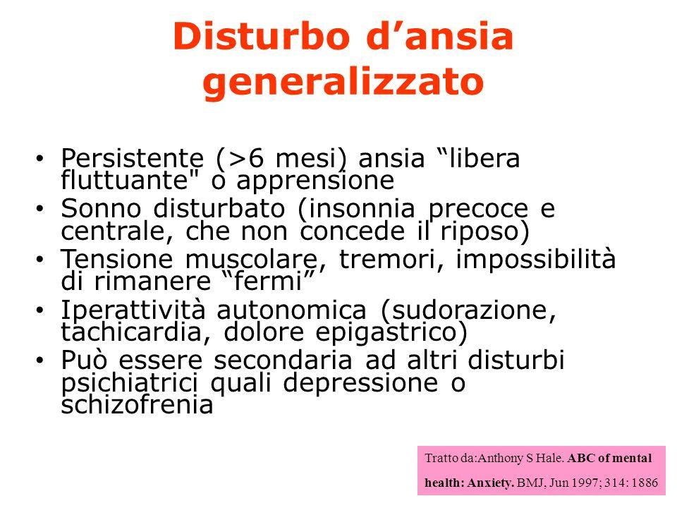 Disturbo dansia generalizzato Persistente (>6 mesi) ansia libera fluttuante