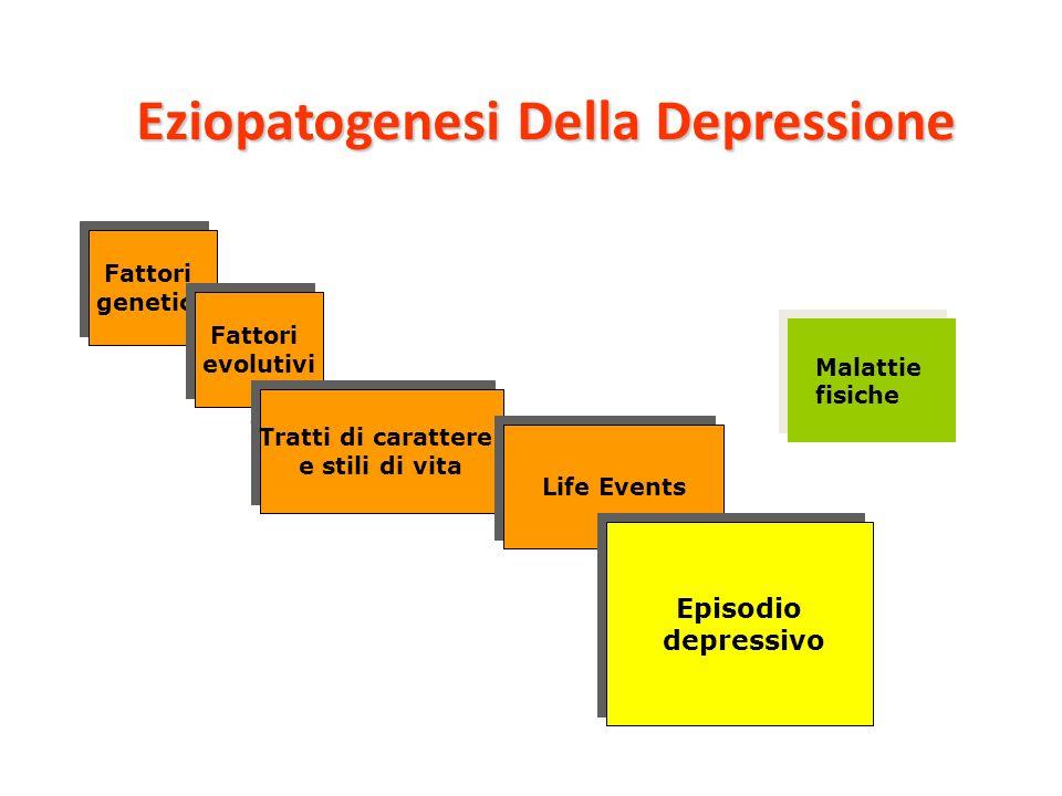 Eziopatogenesi Della Depressione Fattori genetici Fattori genetici Fattori evolutivi Fattori evolutivi Tratti di carattere e stili di vita Tratti di c
