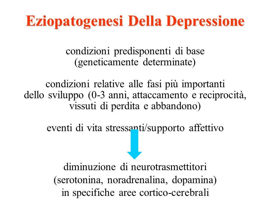 Eziopatogenesi Della Depressione condizioni predisponenti di base (geneticamente determinate) condizioni relative alle fasi più importanti dello svilu