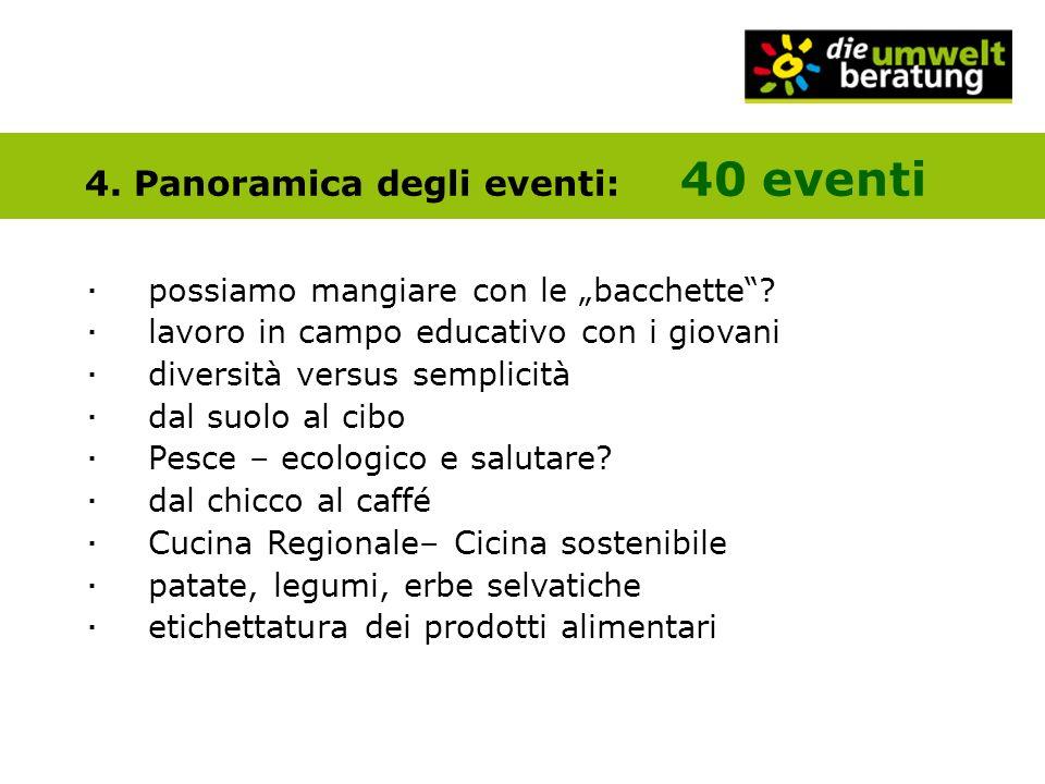 4.Panoramica degli eventi: 40 eventi possiamo mangiare con le bacchette.