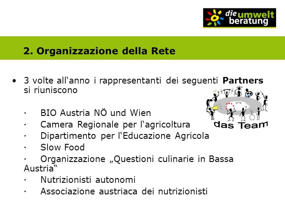 2. Organizzazione della Rete 3 volte allanno i rappresentanti dei seguenti Partners si riuniscono BIO Austria NÖ und Wien Camera Regionale per lagrico