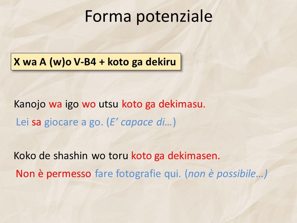 Forma potenziale Kanojo wa igo wo utsu koto ga dekimasu.