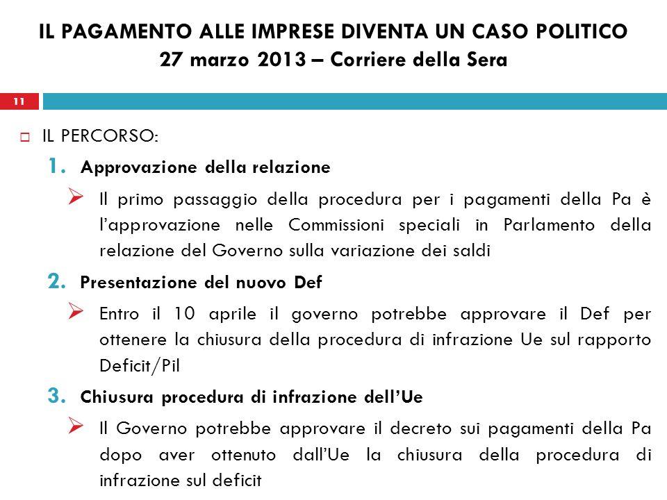 11 IL PAGAMENTO ALLE IMPRESE DIVENTA UN CASO POLITICO 27 marzo 2013 – Corriere della Sera IL PERCORSO: 1.