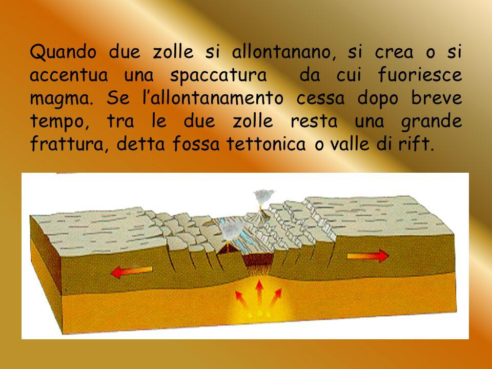 Quando due zolle si allontanano, si crea o si accentua una spaccatura da cui fuoriesce magma. Se l allontanamento cessa dopo breve tempo, tra le due z