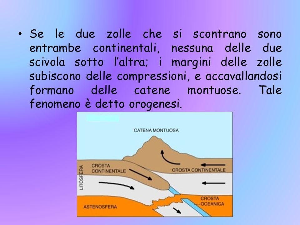 Se le due zolle che si scontrano sono entrambe continentali, nessuna delle due scivola sotto l altra; i margini delle zolle subiscono delle compressio