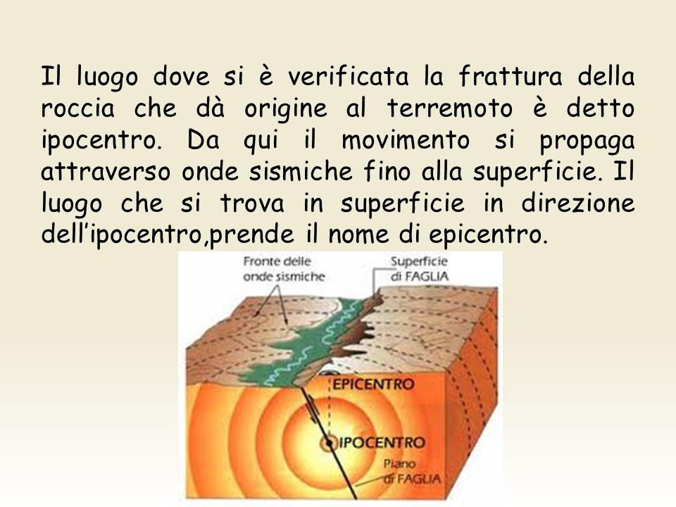 Il luogo dove si è verificata la frattura della roccia che dà origine al terremoto è detto ipocentro. Da qui il movimento si propaga attraverso onde s