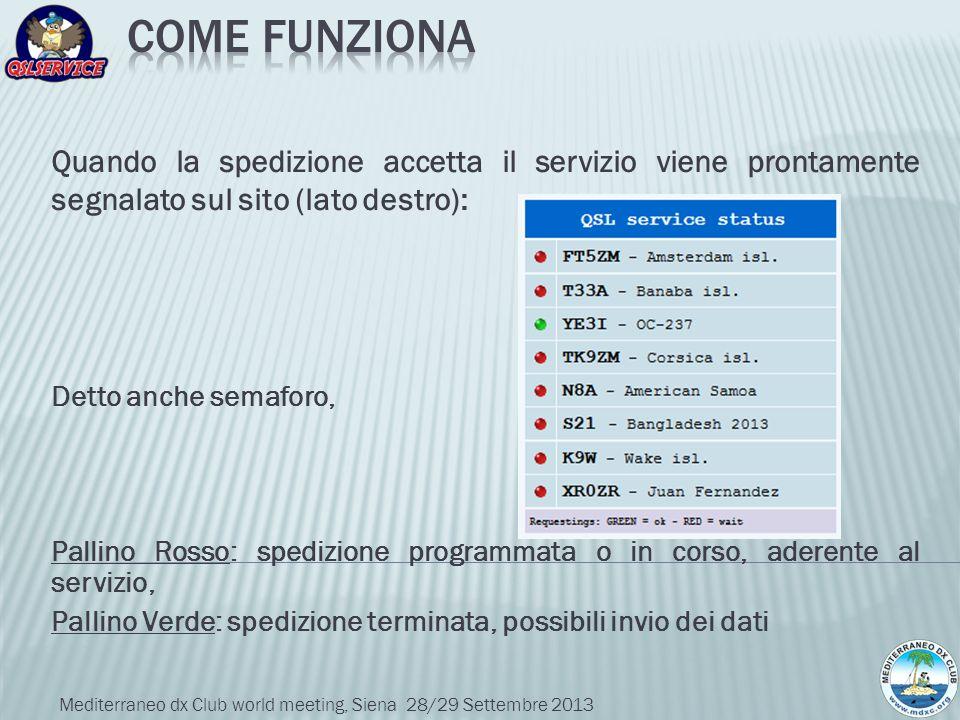 Quando il pallino e VERDE, si possono inviare i dati, (entro 15 giorni dalla fine della spedizione)ogni socio al momento dell iscrizione ha ricevuto una password di accesso al sito.