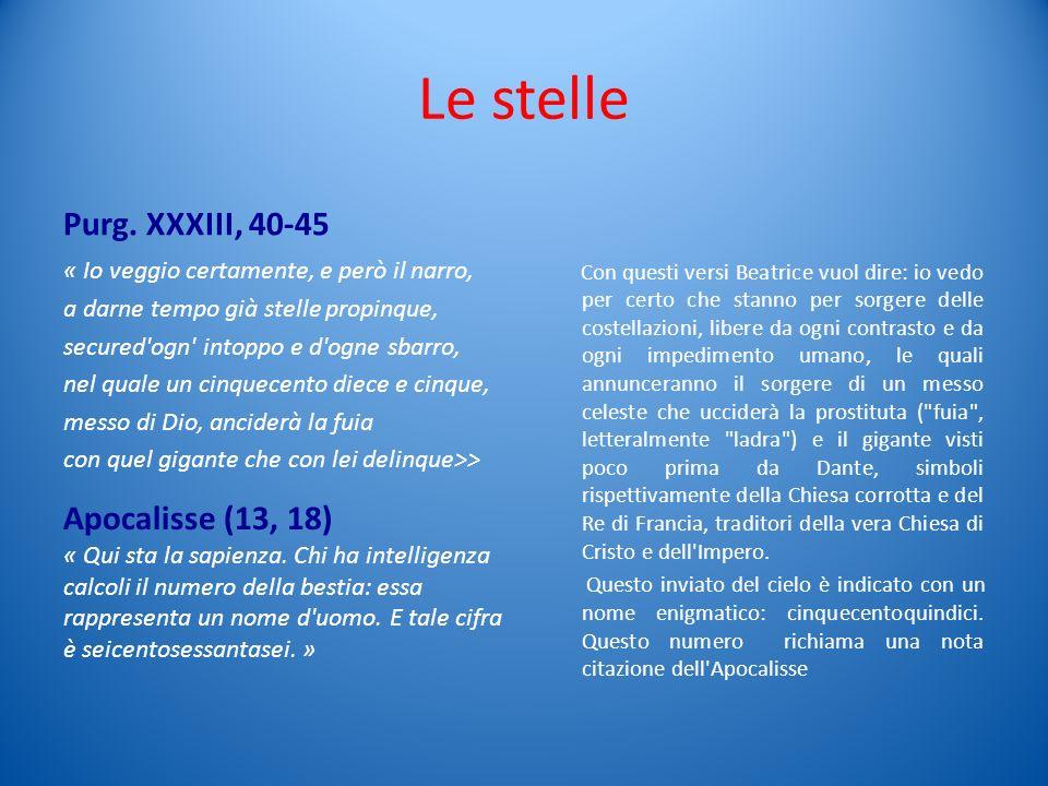 Bibliografia e sitografia o Dante Alighieri, La Divina Commedia o Laritmetica (http://it.wikipedia.org/wiki/Aritmetica)http://it.wikipedia.org/wiki/Aritmetica o Storia dellaritmetica (http://it.wikipedia.org/wiki/Aritmetica#Storia)http://it.wikipedia.org/wiki/Aritmetica#Storia o Dispense scolastiche (Divina Commedia: lAritmetica) AUTORE Silvia Boscato - Classe 3^ C1 ITI V.E.MARZOTTO - Valdagno a.s 2012/2013