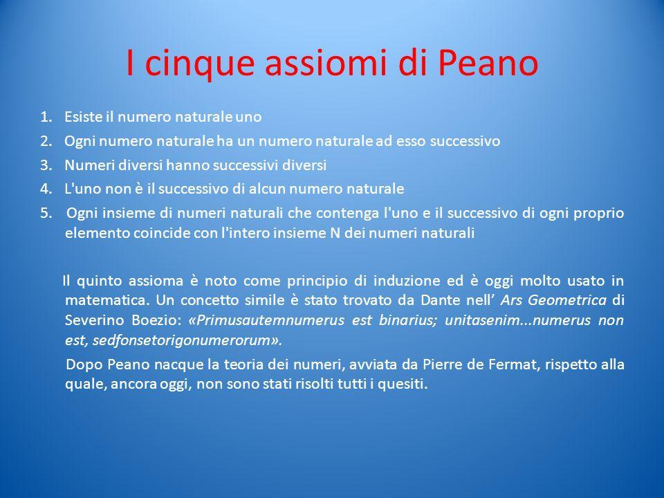 I cinque assiomi di Peano 1. Esiste il numero naturale uno 2. Ogni numero naturale ha un numero naturale ad esso successivo 3. Numeri diversi hanno su
