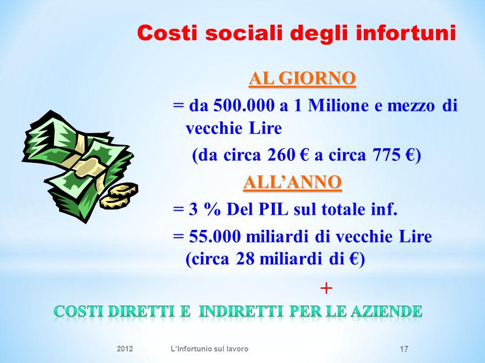 AL GIORNO = da 500.000 a 1 Milione e mezzo di vecchie Lire (da circa 260 a circa 775 ) ALLANNO = 3 % Del PIL sul totale inf.