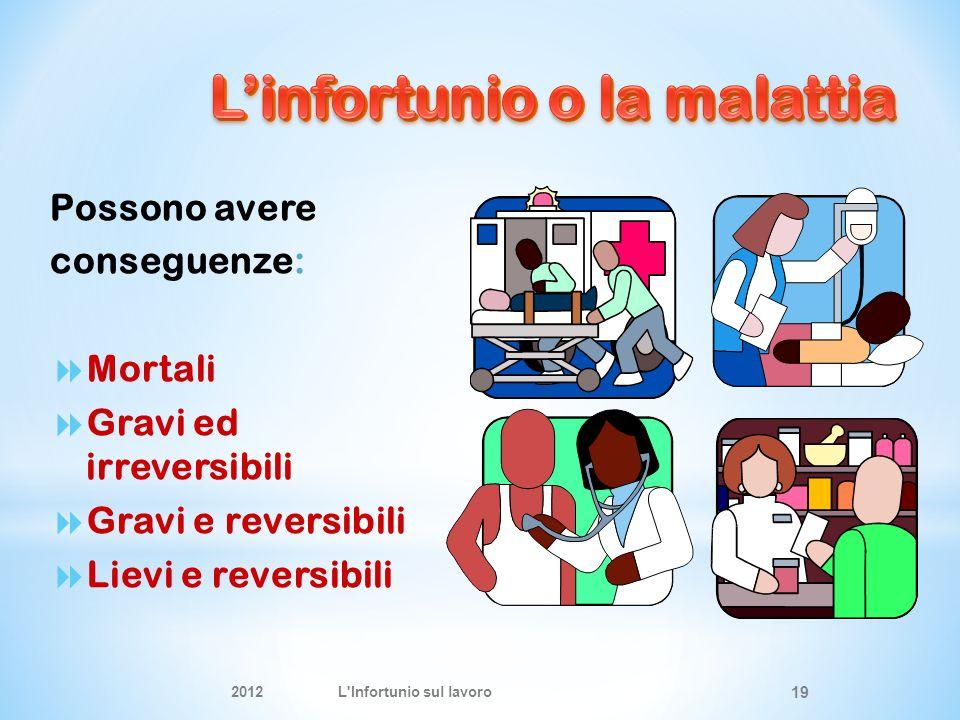 Possono avere conseguenze: Mortali Gravi ed irreversibili Gravi e reversibili Lievi e reversibili 2012L Infortunio sul lavoro 19
