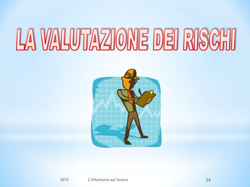 2012L Infortunio sul lavoro 24