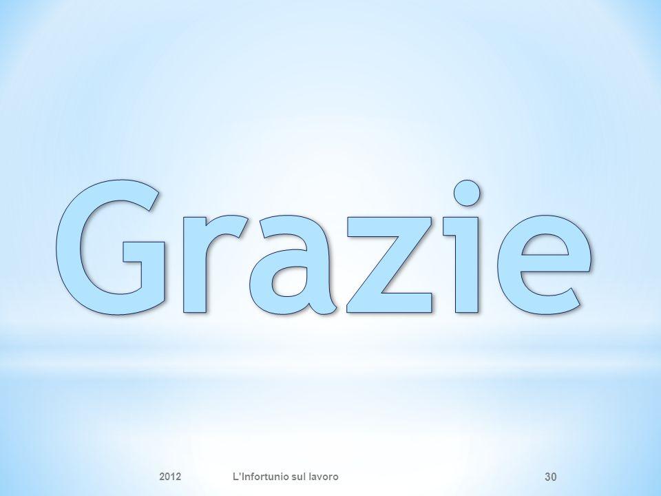 2012L Infortunio sul lavoro 30