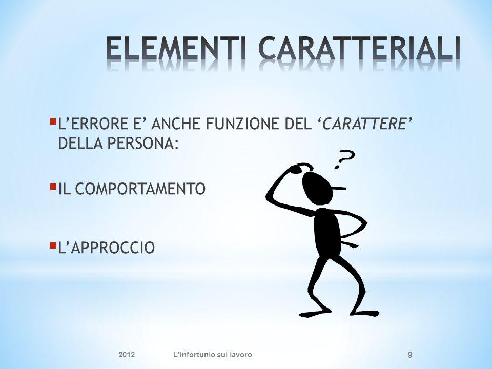LERRORE E ANCHE FUNZIONE DEL CARATTERE DELLA PERSONA: IL COMPORTAMENTO LAPPROCCIO 2012L Infortunio sul lavoro 9