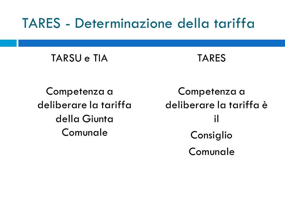 TARES - Determinazione della tariffa TARSU e TIA Competenza a deliberare la tariffa della Giunta Comunale TARES Competenza a deliberare la tariffa è il Consiglio Comunale