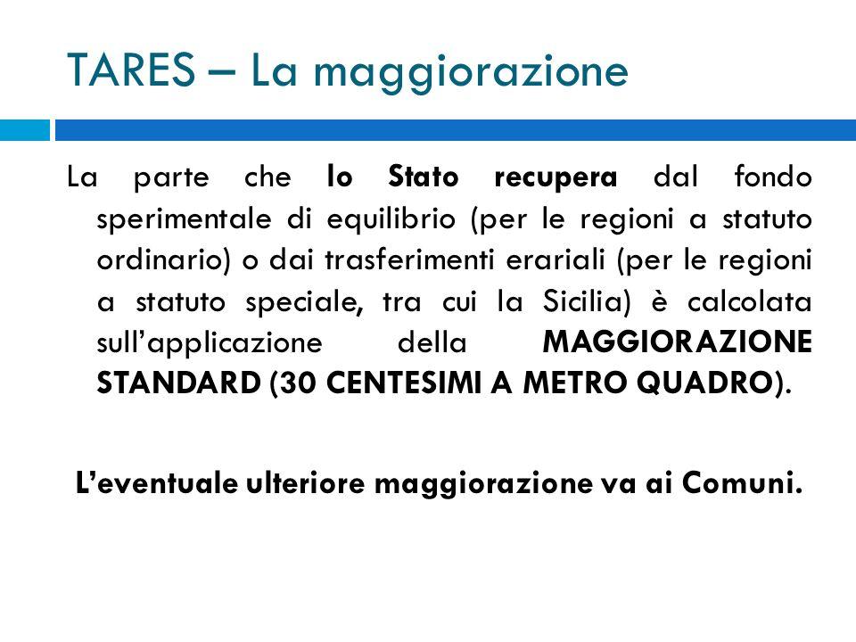 TARES – La maggiorazione La parte che lo Stato recupera dal fondo sperimentale di equilibrio (per le regioni a statuto ordinario) o dai trasferimenti erariali (per le regioni a statuto speciale, tra cui la Sicilia) è calcolata sullapplicazione della MAGGIORAZIONE STANDARD (30 CENTESIMI A METRO QUADRO).