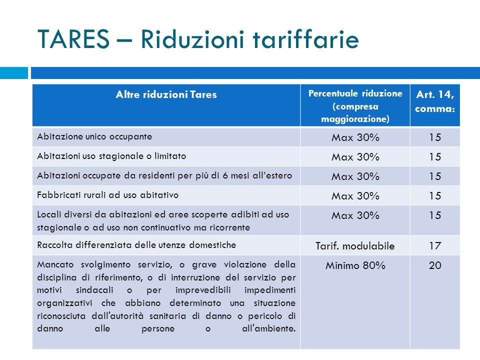 TARES – Riduzioni tariffarie Altre riduzioni Tares Percentuale riduzione (compresa maggiorazione) Art. 14, comma: Abitazione unico occupante Max 30%15