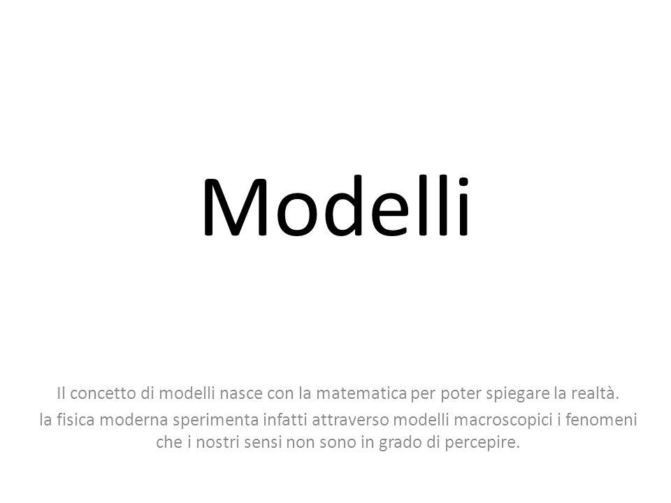 Modelli Il concetto di modelli nasce con la matematica per poter spiegare la realtà. la fisica moderna sperimenta infatti attraverso modelli macroscop