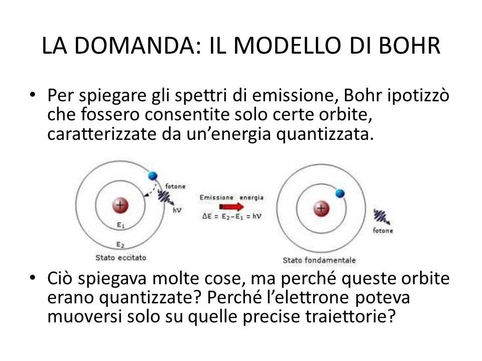 LA DOMANDA: IL MODELLO DI BOHR Per spiegare gli spettri di emissione, Bohr ipotizzò che fossero consentite solo certe orbite, caratterizzate da unener