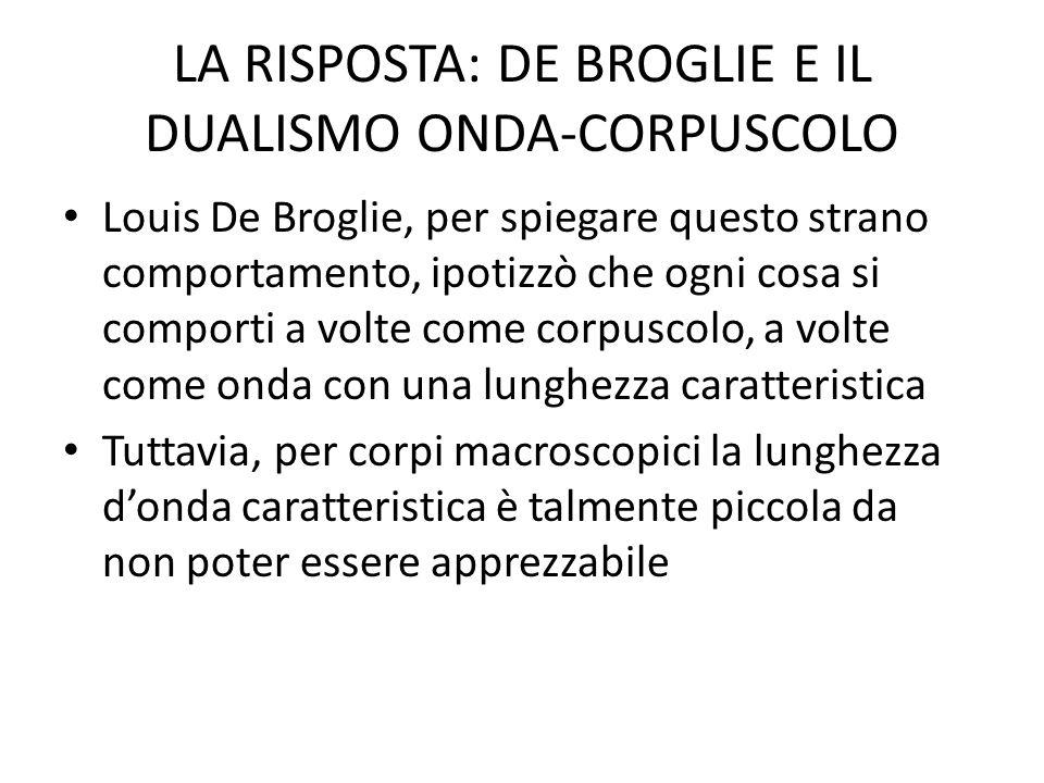 LA RISPOSTA: DE BROGLIE E IL DUALISMO ONDA-CORPUSCOLO Louis De Broglie, per spiegare questo strano comportamento, ipotizzò che ogni cosa si comporti a