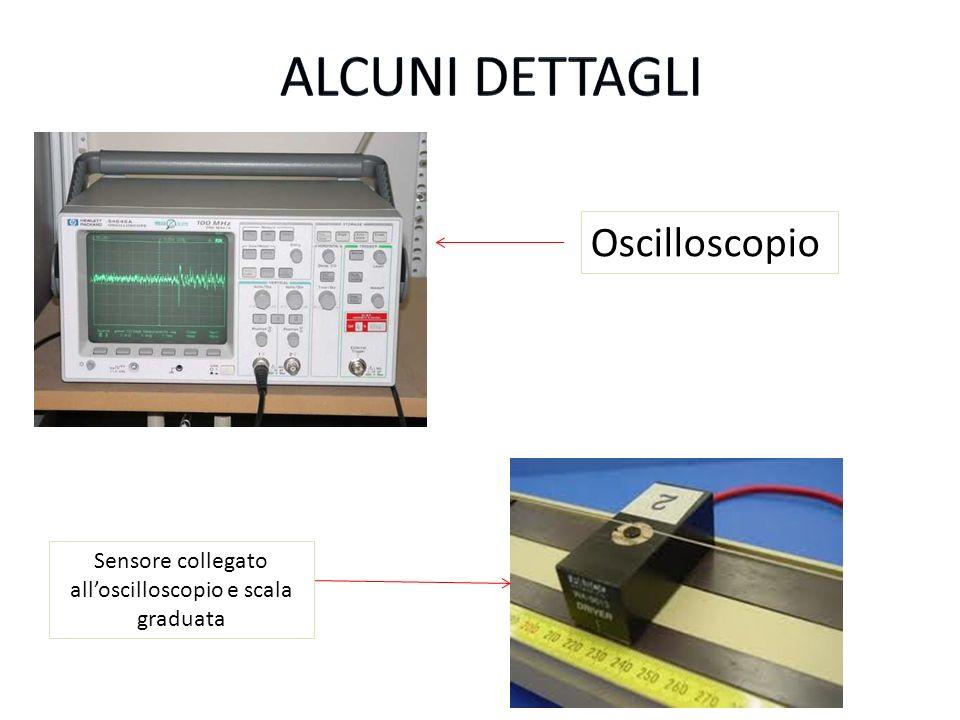 Oscilloscopio Sensore collegato alloscilloscopio e scala graduata