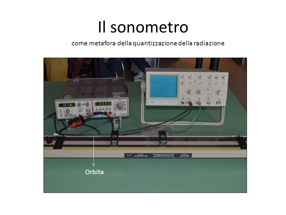 Il sonometro come metafora della quantizzazione della radiazione Orbita