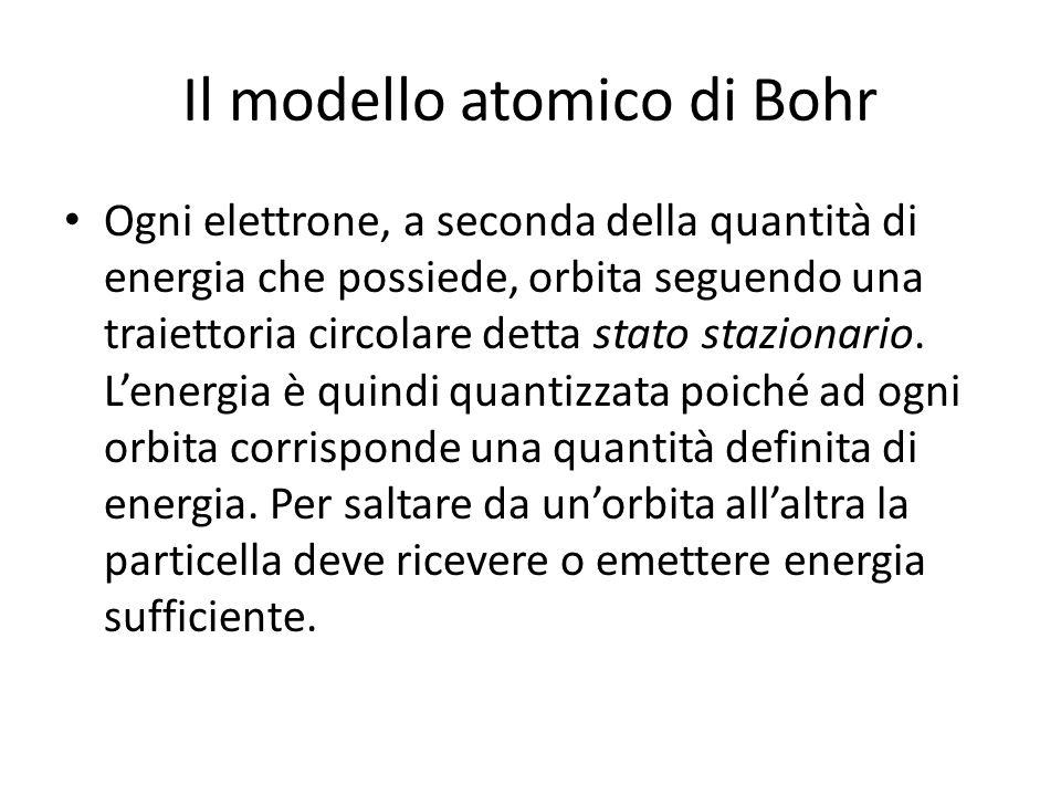 Il modello atomico di Bohr Ogni elettrone, a seconda della quantità di energia che possiede, orbita seguendo una traiettoria circolare detta stato sta