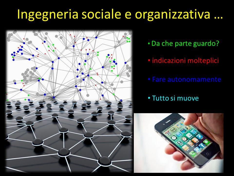 Ingegneria sociale e organizzativa … Da che parte guardo? indicazioni molteplici Fare autonomamente Tutto si muove
