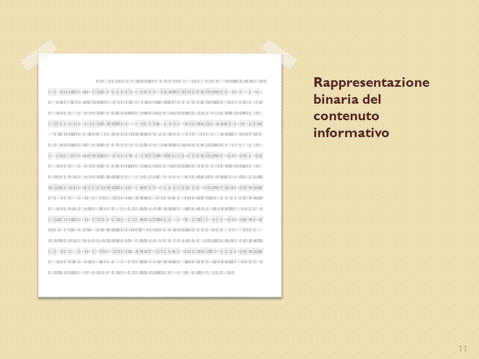 Rappresentazione binaria del contenuto informativo 11 01001110 01100101 01101100 00100000 01101101 01100101 01111010 01111010 01101111 00100000 011001