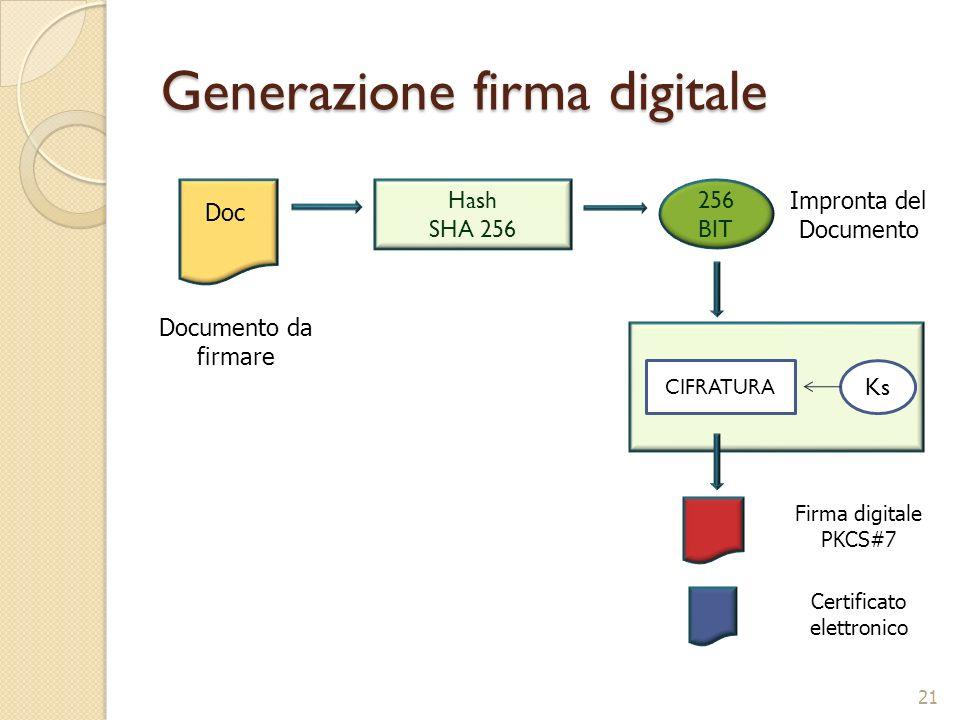 Generazione firma digitale 21 256 BIT Doc Documento da firmare Hash SHA 256 Impronta del Documento CIFRATURA Ks Firma digitale PKCS#7 Certificato elet