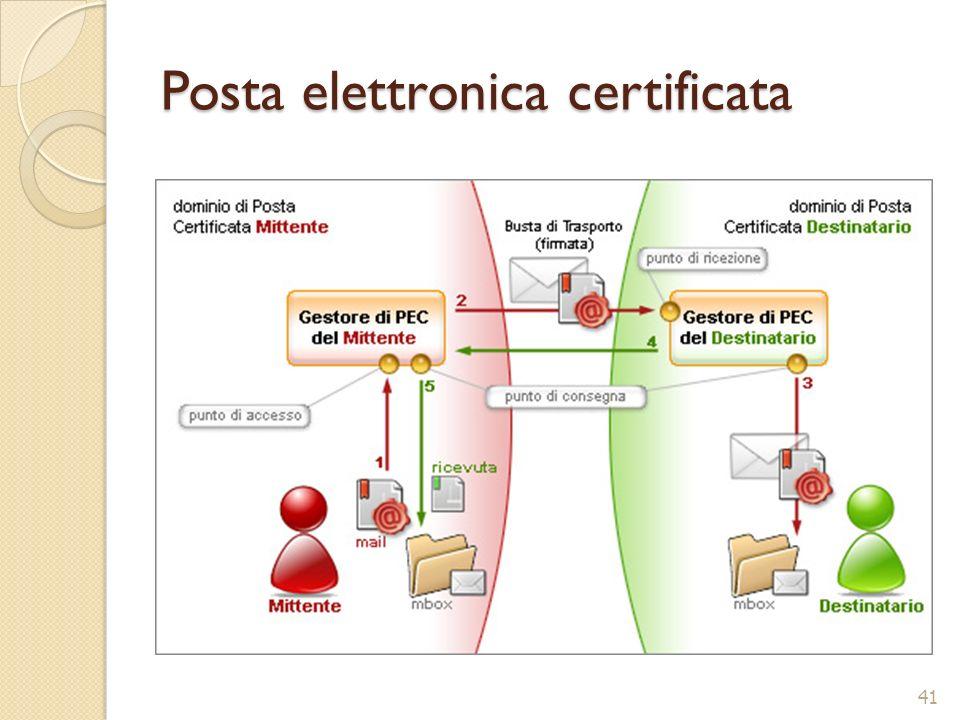 Posta elettronica certificata 41
